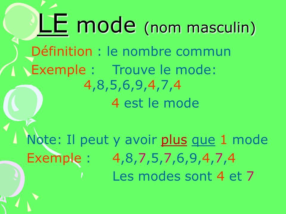 LE mode (nom masculin) Définition : le nombre commun