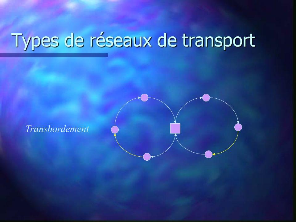 Types de réseaux de transport