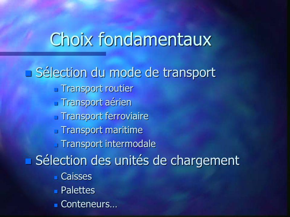 Choix fondamentaux Sélection du mode de transport