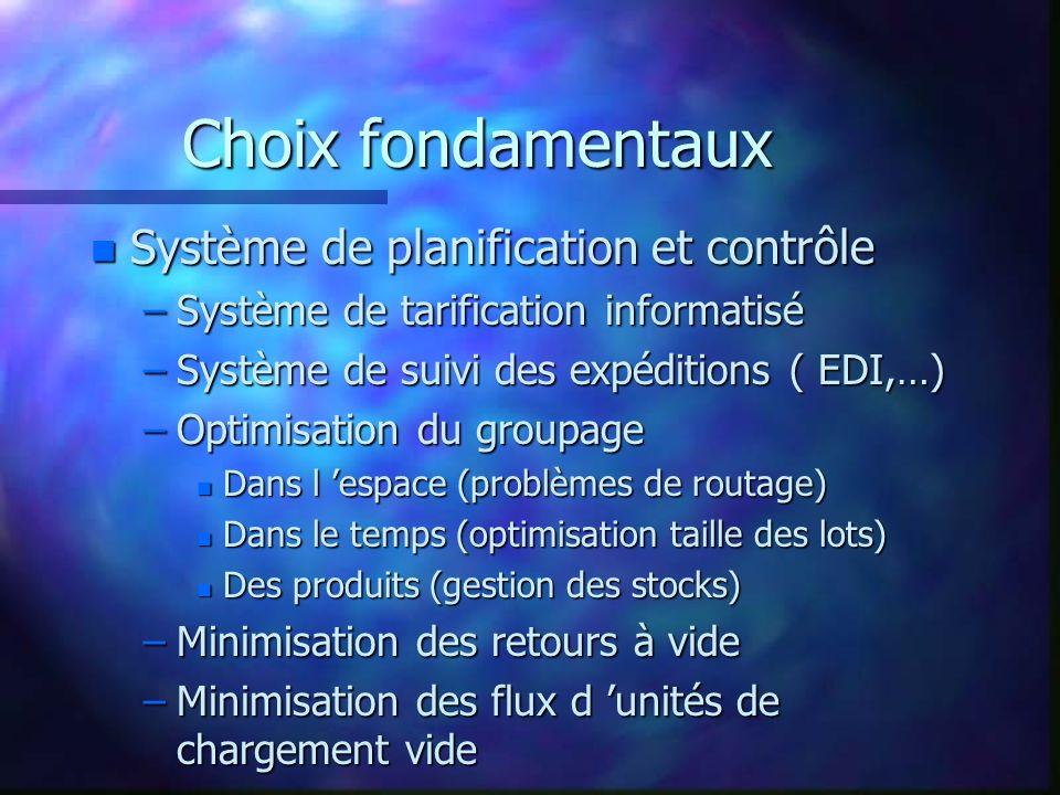 Choix fondamentaux Système de planification et contrôle