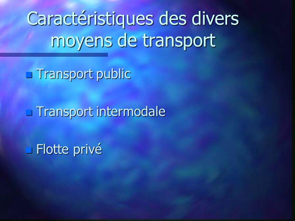 Caractéristiques des divers moyens de transport
