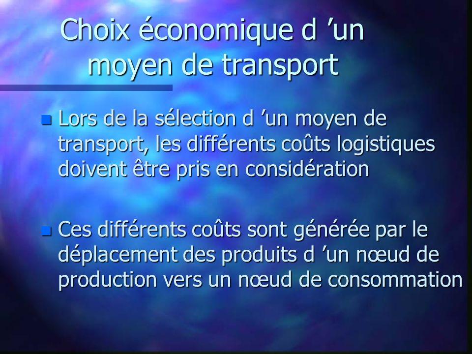 Choix économique d 'un moyen de transport