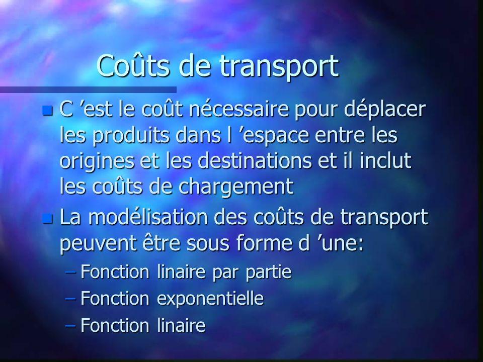 Coûts de transport