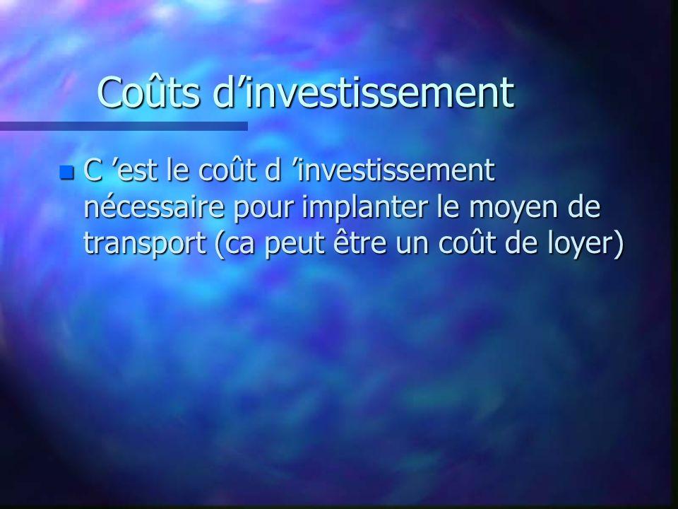 Coûts d'investissement