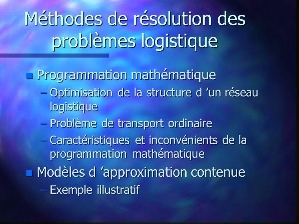 Méthodes de résolution des problèmes logistique
