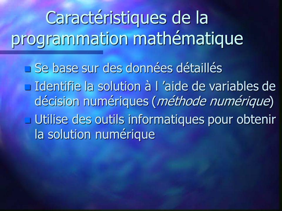 Caractéristiques de la programmation mathématique