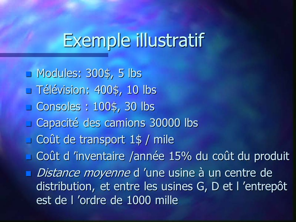 Exemple illustratif Modules: 300$, 5 lbs Télévision: 400$, 10 lbs