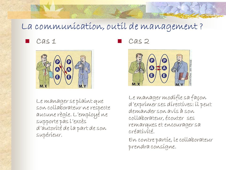 La communication, outil de management