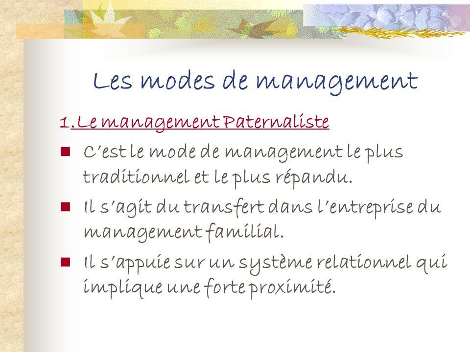 Les modes de management