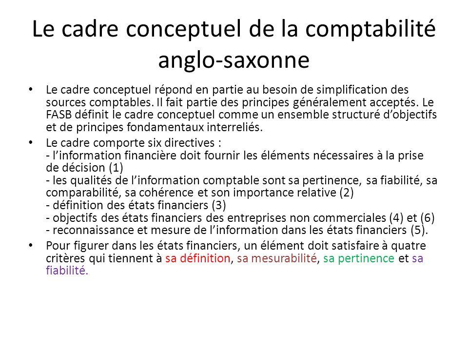 Le cadre conceptuel de la comptabilité anglo-saxonne