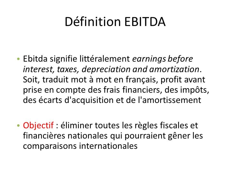Définition EBITDA