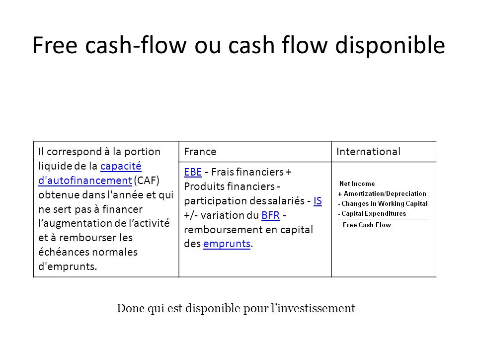 Free cash-flow ou cash flow disponible