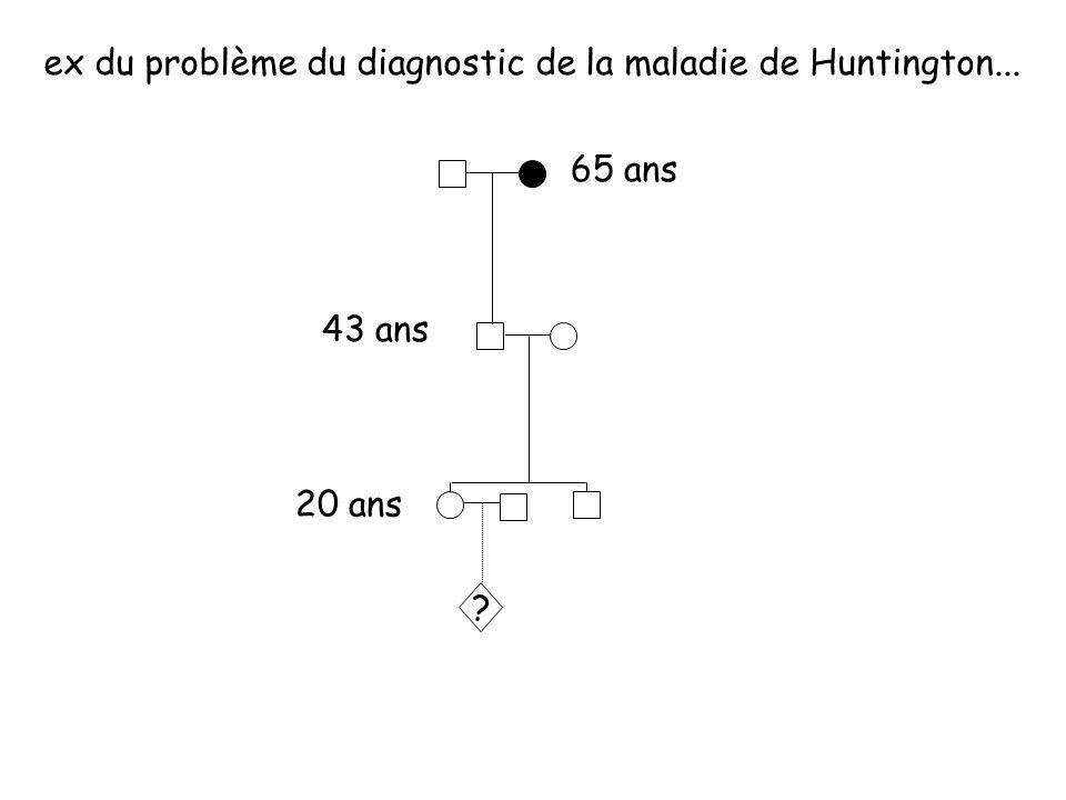 ex du problème du diagnostic de la maladie de Huntington...