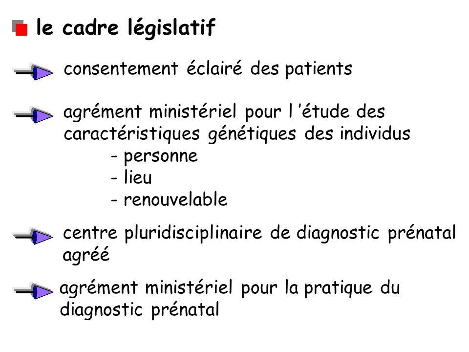 le cadre législatif consentement éclairé des patients