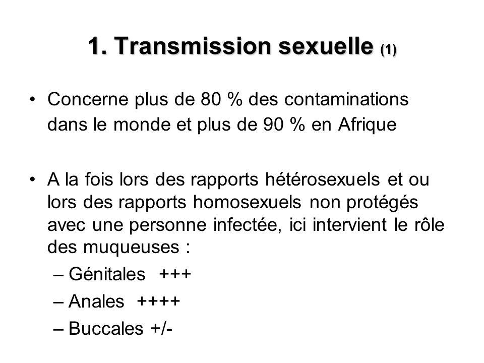1. Transmission sexuelle (1)
