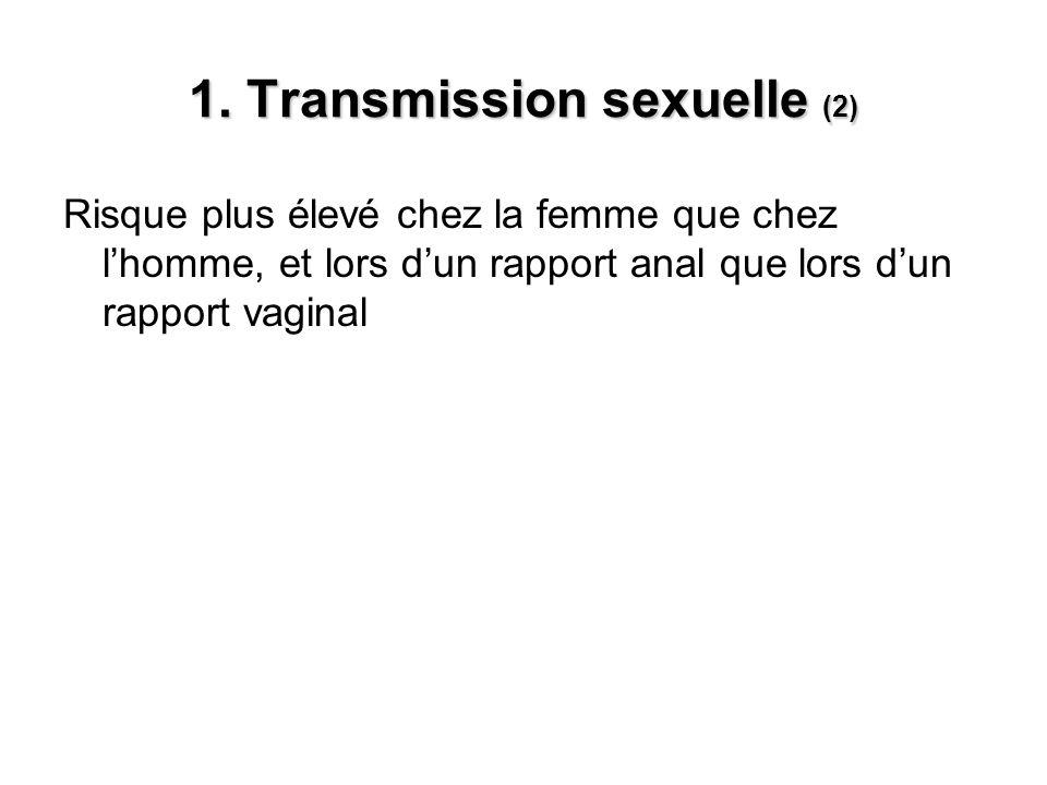 1. Transmission sexuelle (2)