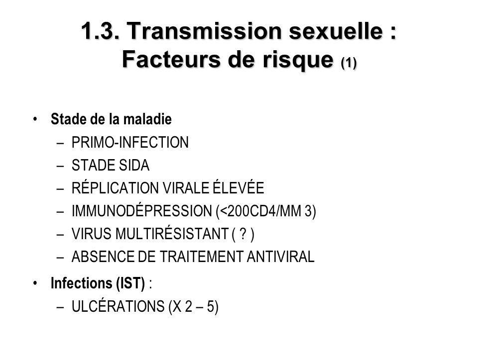 1.3. Transmission sexuelle : Facteurs de risque (1)