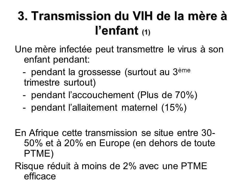 3. Transmission du VIH de la mère à l'enfant (1)