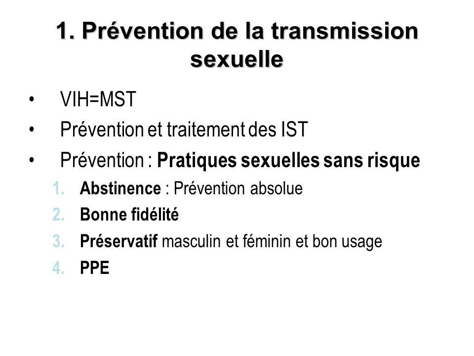 1. Prévention de la transmission sexuelle