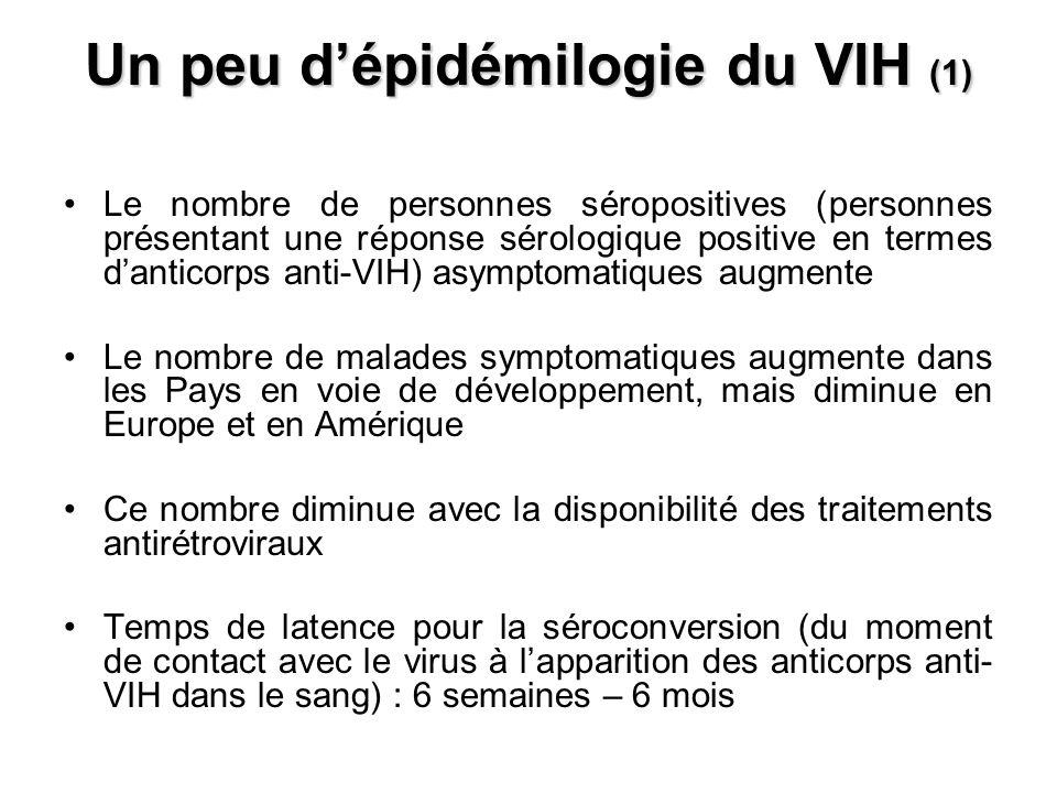 Un peu d'épidémilogie du VIH (1)
