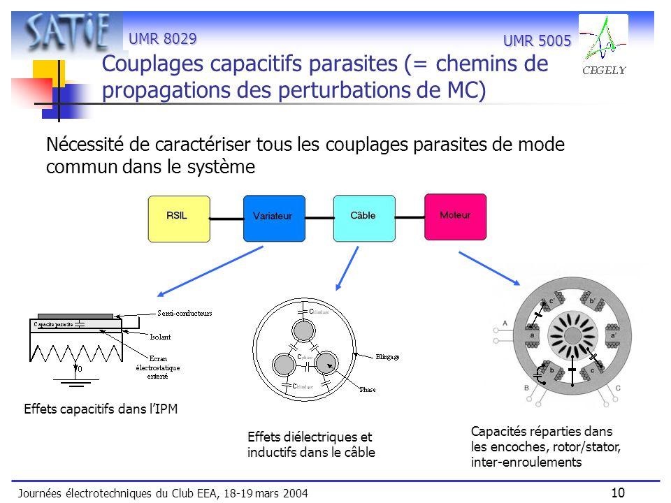 Couplages capacitifs parasites (= chemins de propagations des perturbations de MC)