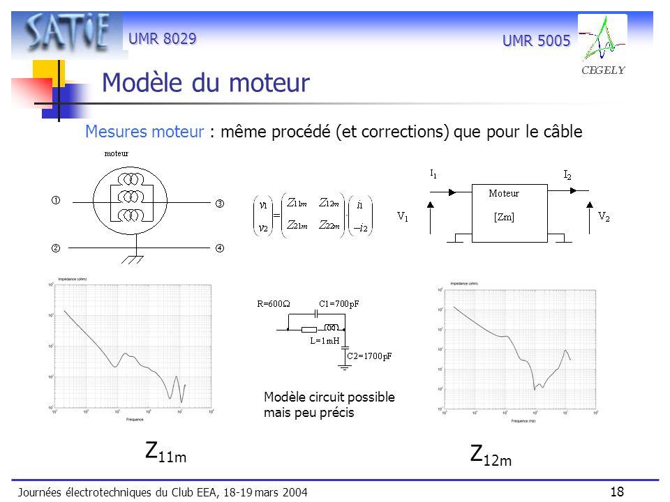 Modèle du moteur Mesures moteur : même procédé (et corrections) que pour le câble. Modèle circuit possible mais peu précis.