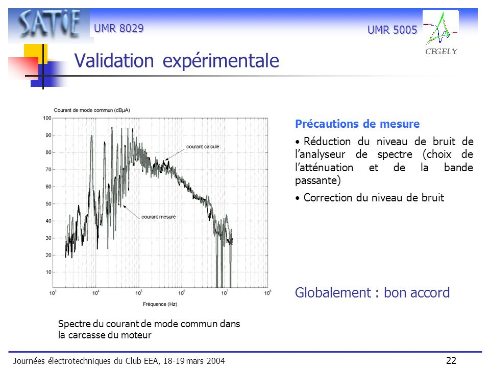 Validation expérimentale