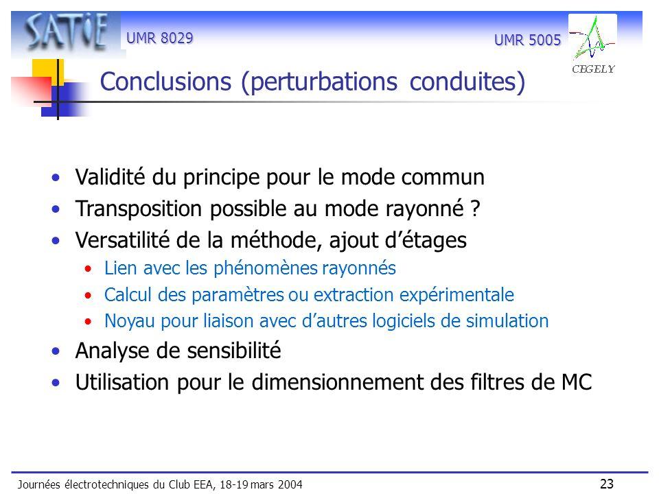 Conclusions (perturbations conduites)