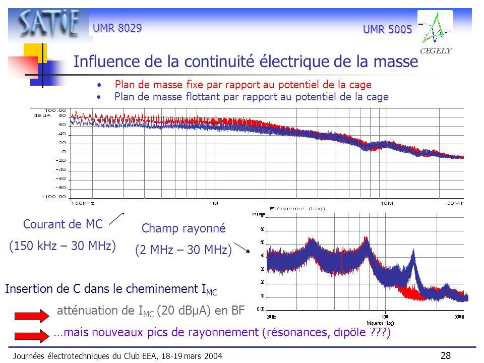 Influence de la continuité électrique de la masse