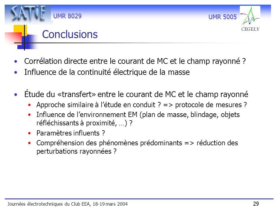 Conclusions Corrélation directe entre le courant de MC et le champ rayonné Influence de la continuité électrique de la masse.