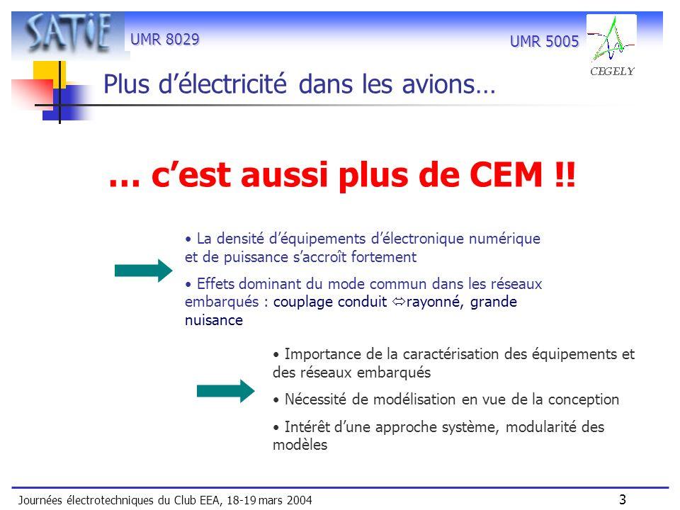 Plus d'électricité dans les avions…