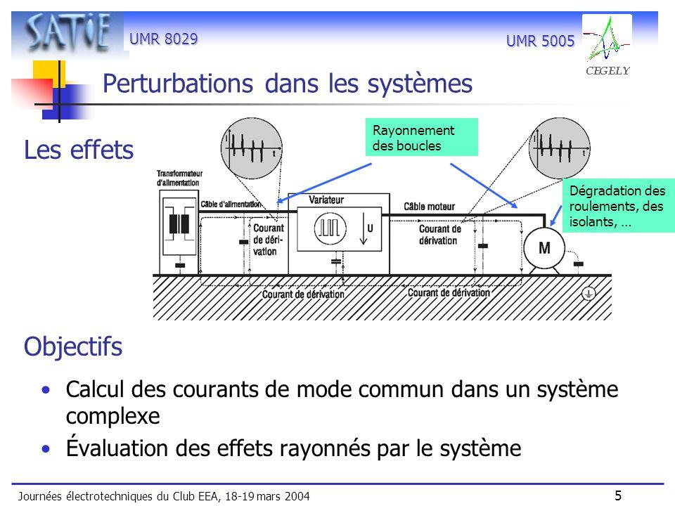Perturbations dans les systèmes