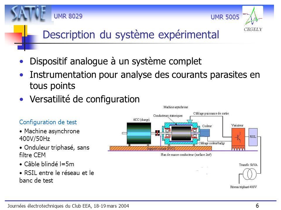 Description du système expérimental
