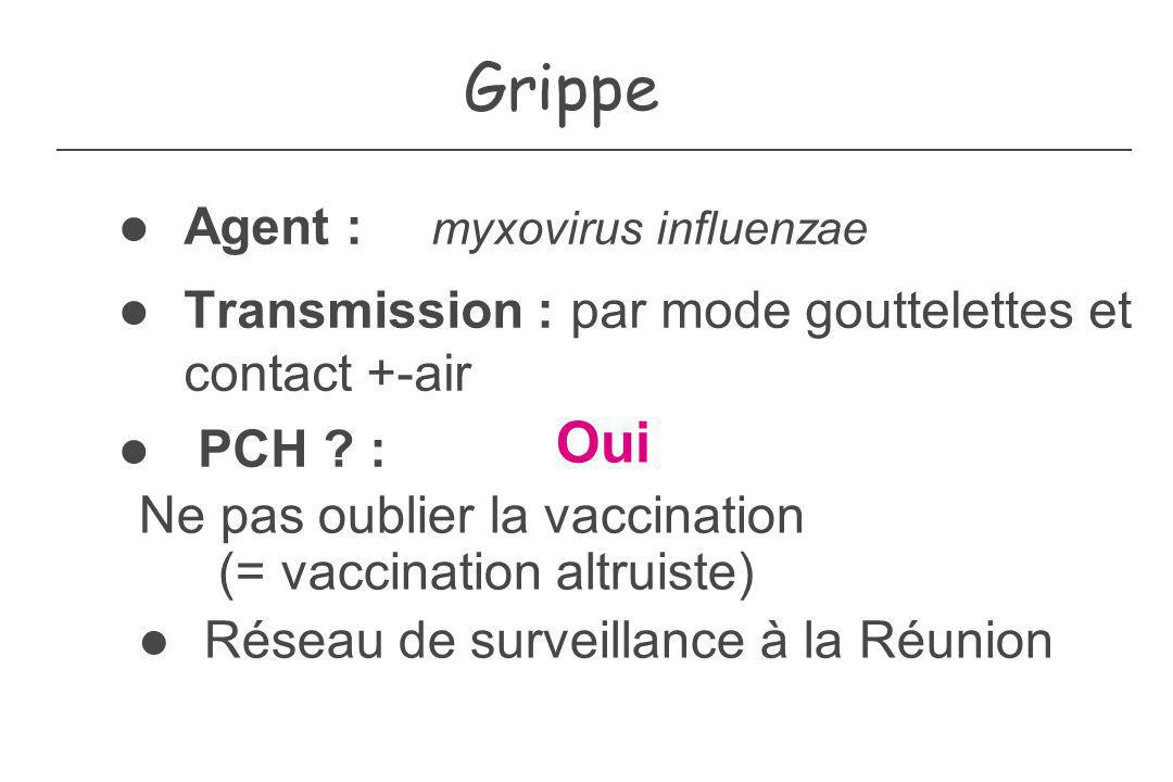 Grippe Oui Agent : myxovirus influenzae