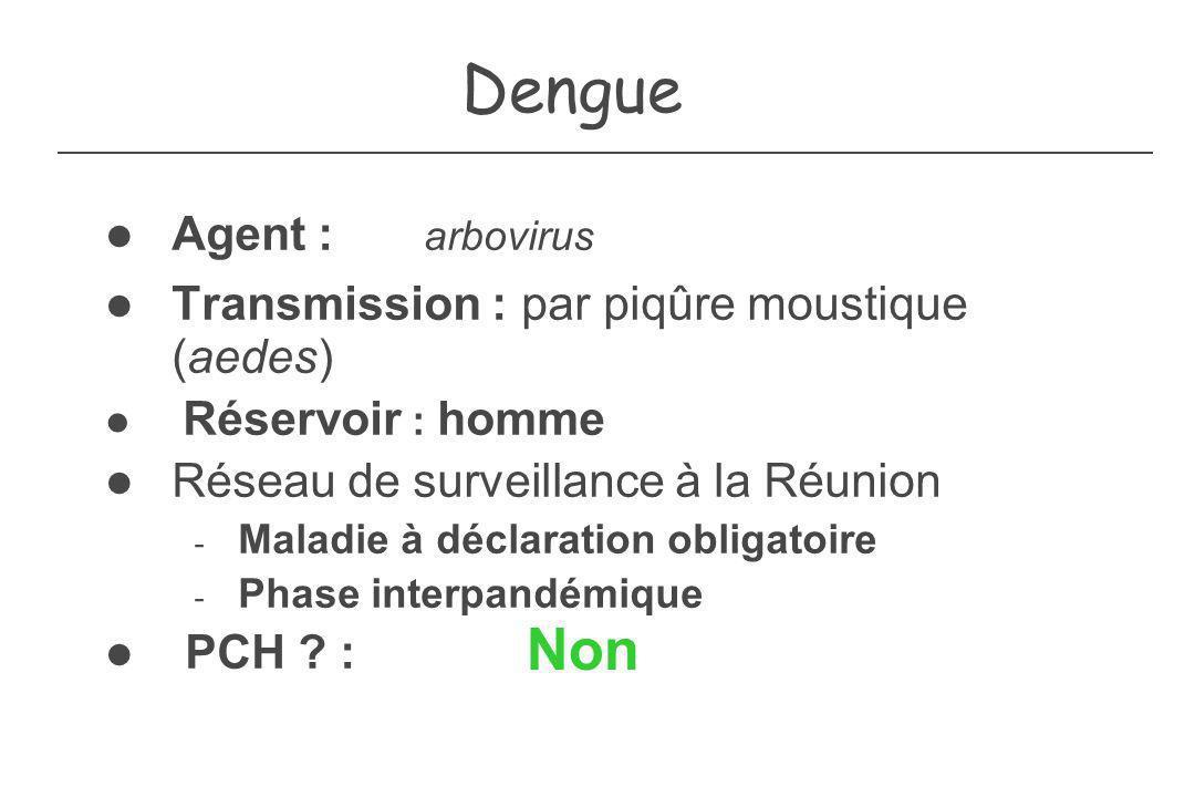 Dengue Non Agent : arbovirus