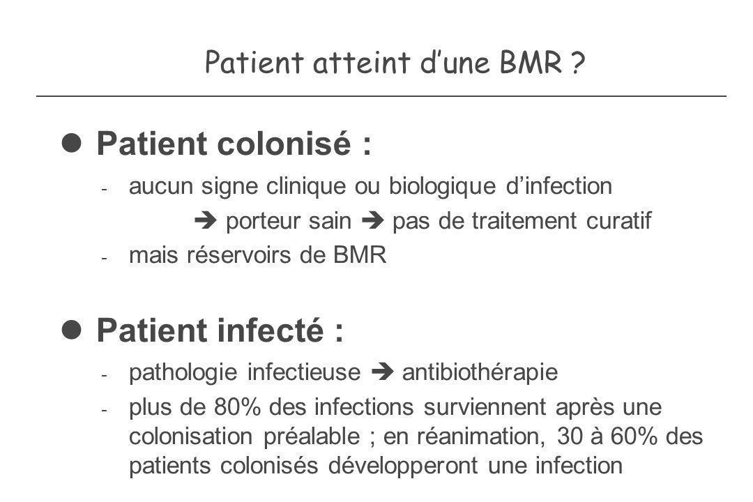 Patient atteint d'une BMR