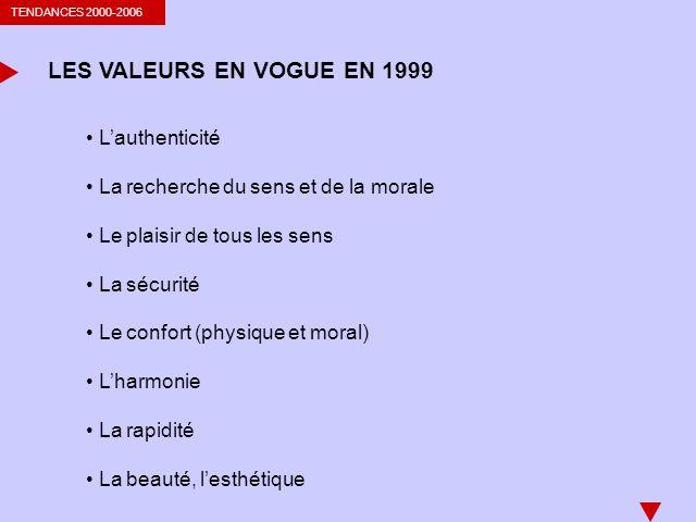LES VALEURS EN VOGUE EN 1999 • L'authenticité