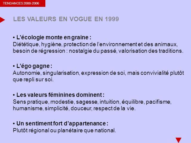 LES VALEURS EN VOGUE EN 1999 • L'écologie monte en graine :