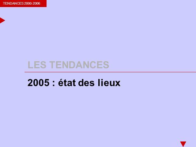 LES TENDANCES 2005 : état des lieux