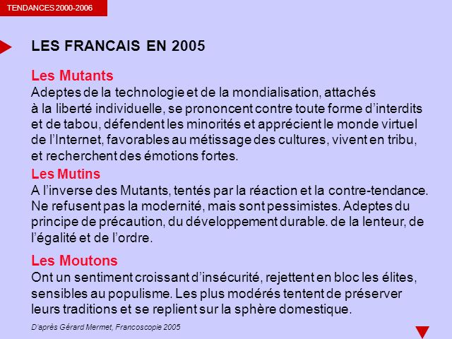 LES FRANCAIS EN 2005 Les Mutants Les Moutons