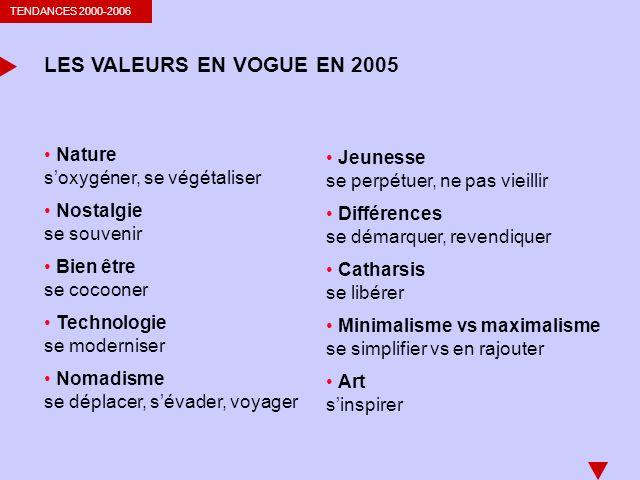 LES VALEURS EN VOGUE EN 2005 • Nature • Jeunesse