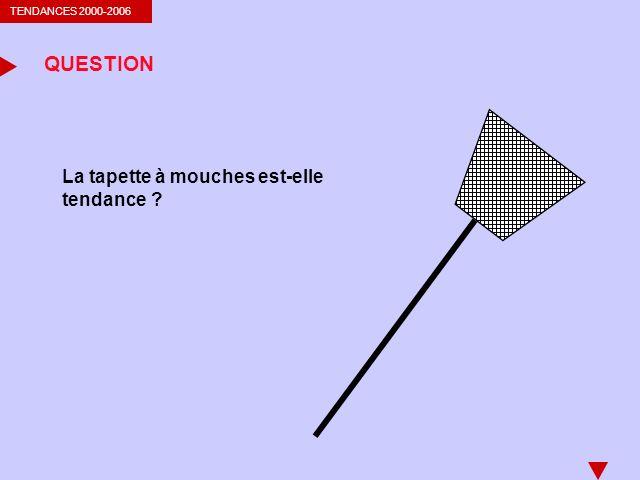 QUESTION La tapette à mouches est-elle tendance
