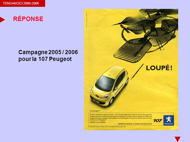 RÉPONSE Campagne 2005 / 2006 pour la 107 Peugeot