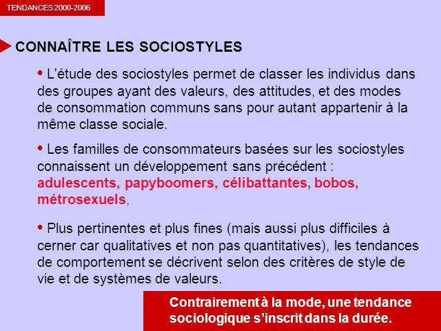 CONNAÎTRE LES SOCIOSTYLES