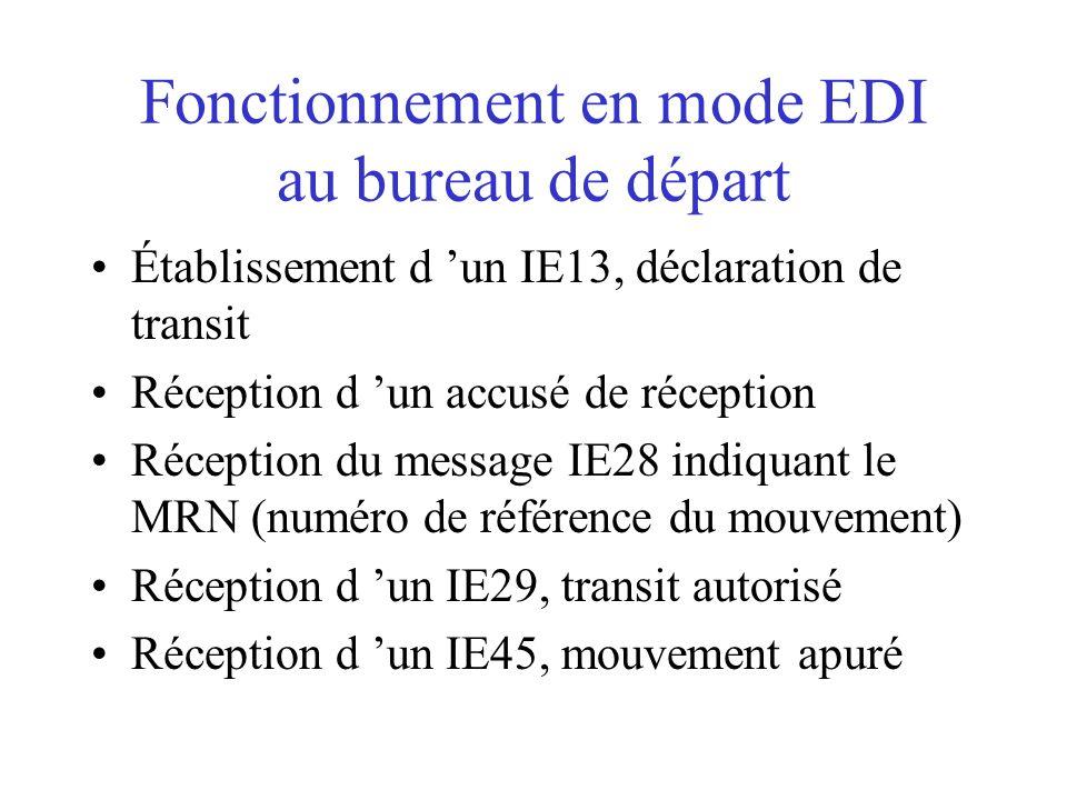 Fonctionnement en mode EDI au bureau de départ