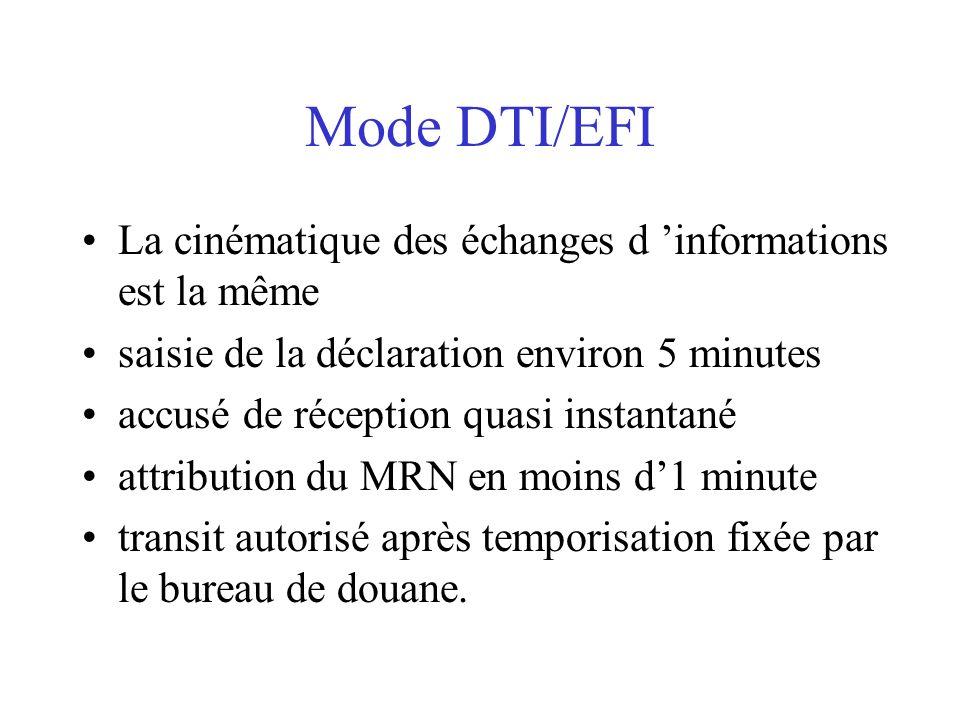 Mode DTI/EFI La cinématique des échanges d 'informations est la même