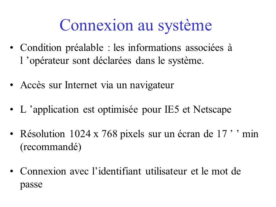 Connexion au système Condition préalable : les informations associées à l 'opérateur sont déclarées dans le système.