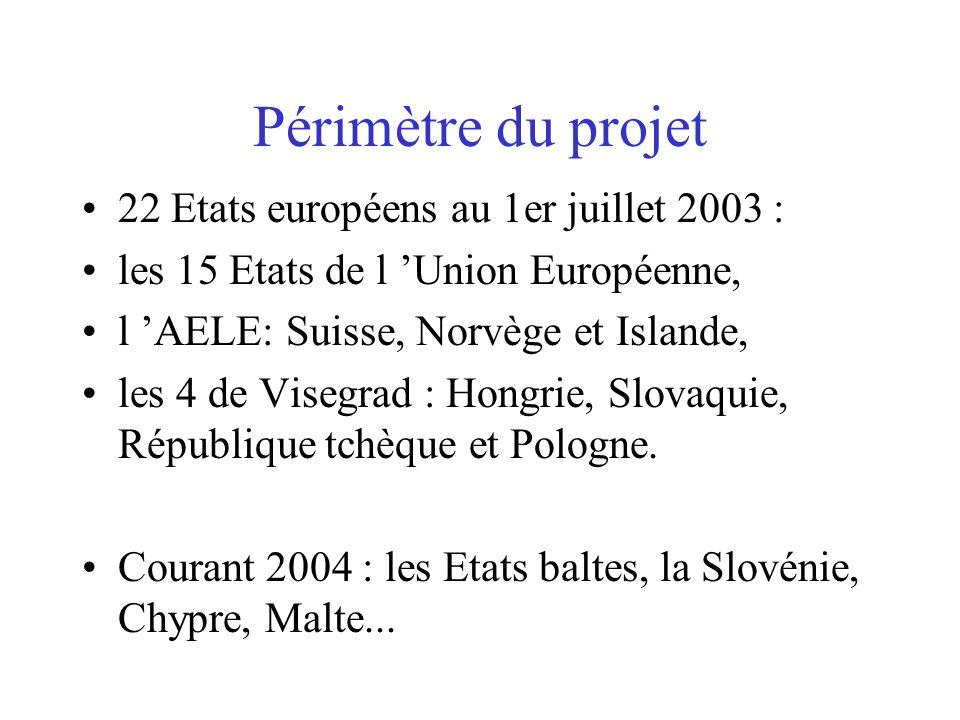 Périmètre du projet 22 Etats européens au 1er juillet 2003 :