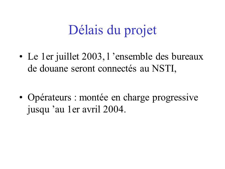 Délais du projet Le 1er juillet 2003, l 'ensemble des bureaux de douane seront connectés au NSTI,