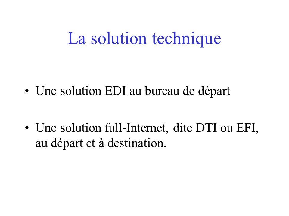 La solution technique Une solution EDI au bureau de départ